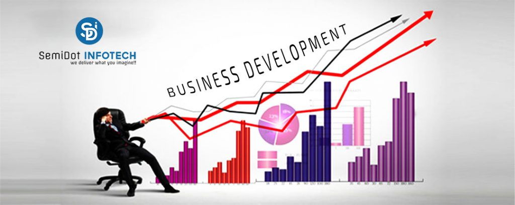 Business Development Company used What kind Statistics Works?