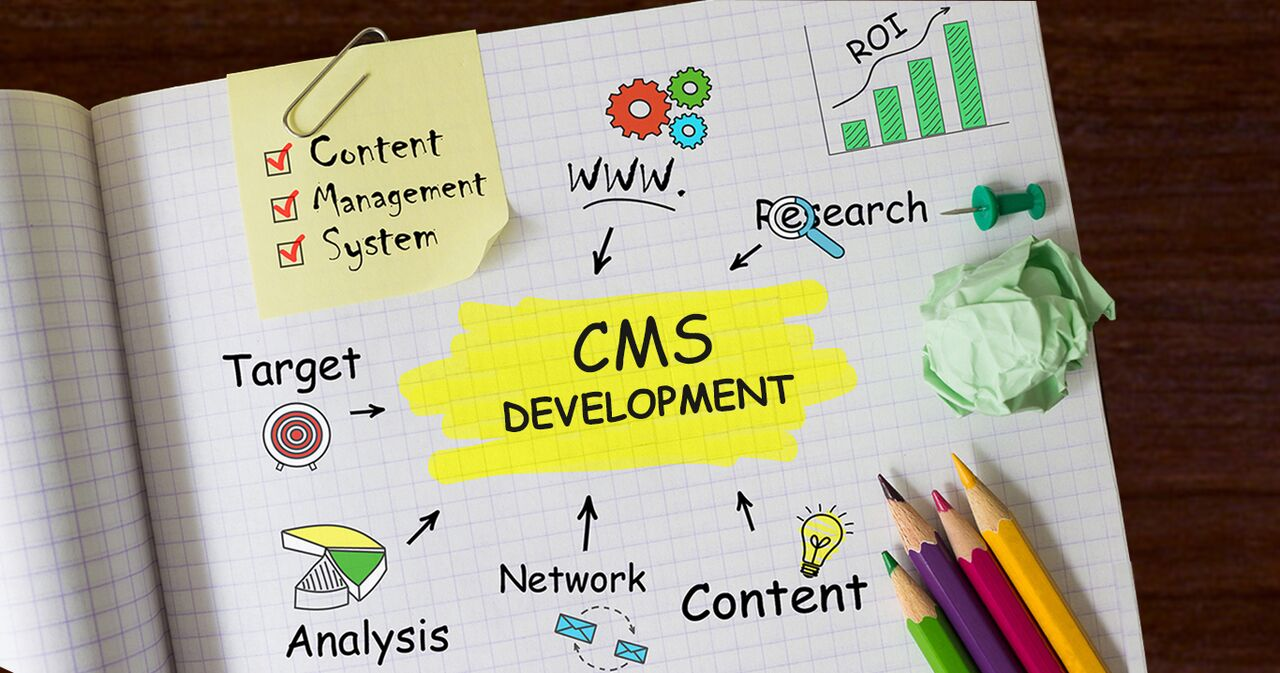 How to Use CMS Development for Website