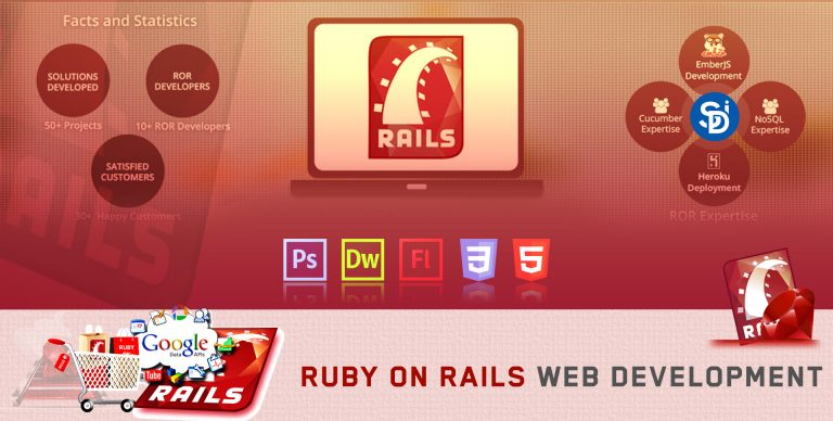 An Overview of Ruby on Rails Web Development
