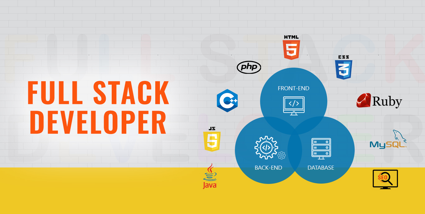 What is a Full Stack Web Developer and why you need it? - Semidot Infotech