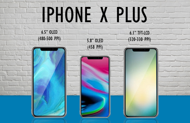 iPhone app developers are eagerly awaiting for iOS12 and new iphone X plus-Semidot Infotech