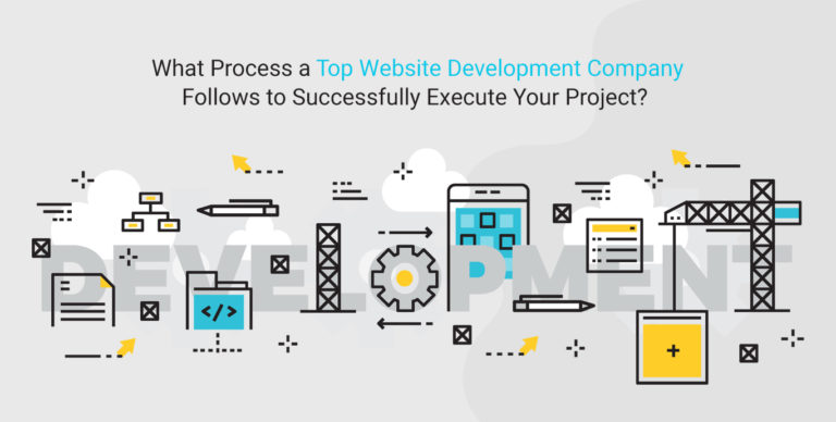 Processes a top Website Development Company follows to Successfully Execute your Project