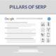 Google Algorithm Updates - Semidot Infotech