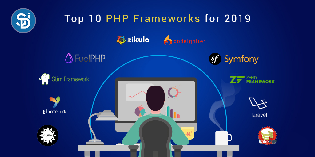 Top-10-PHP-Frameworks-in-2019