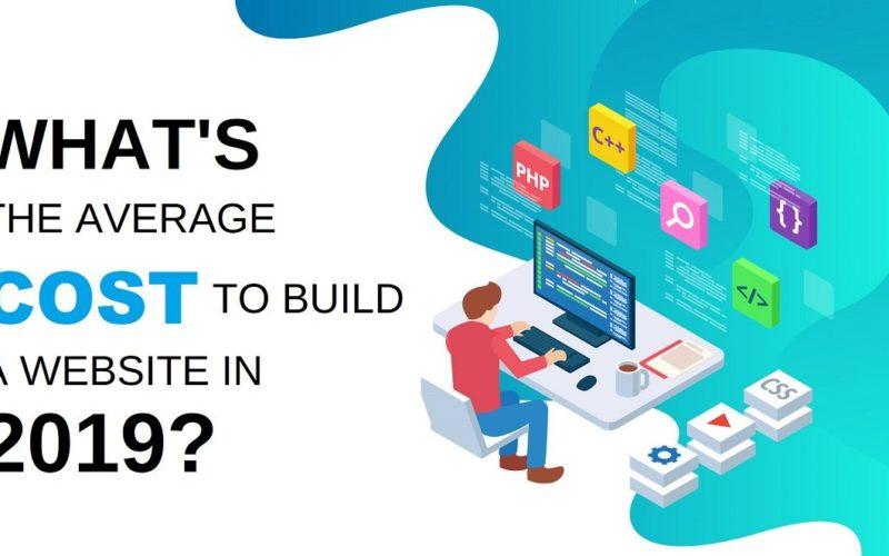 Website Build Cost in 2019