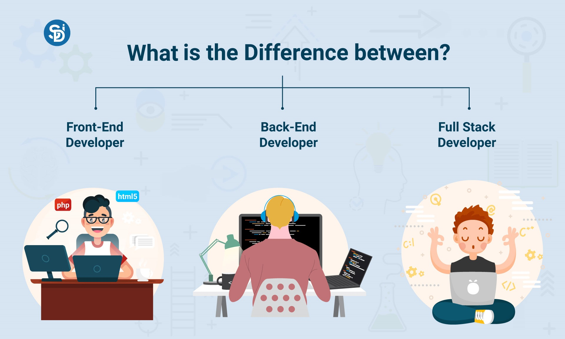 What's-the-Difference-Between-Front-end-Back-end-and-Full-stack-Development