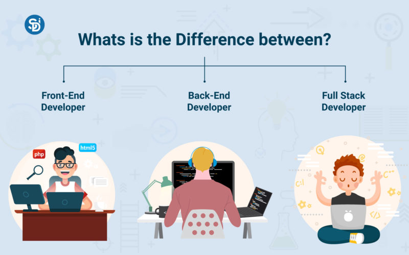 What's the Difference Between Front-end, Back-end, and Full-stack Development