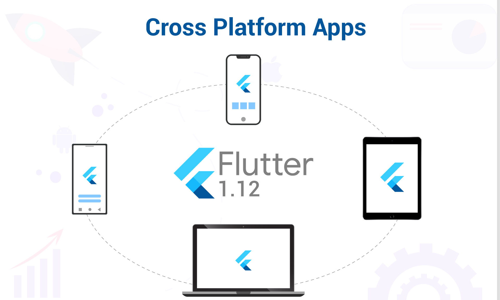 Flutter for Cross Platform Development