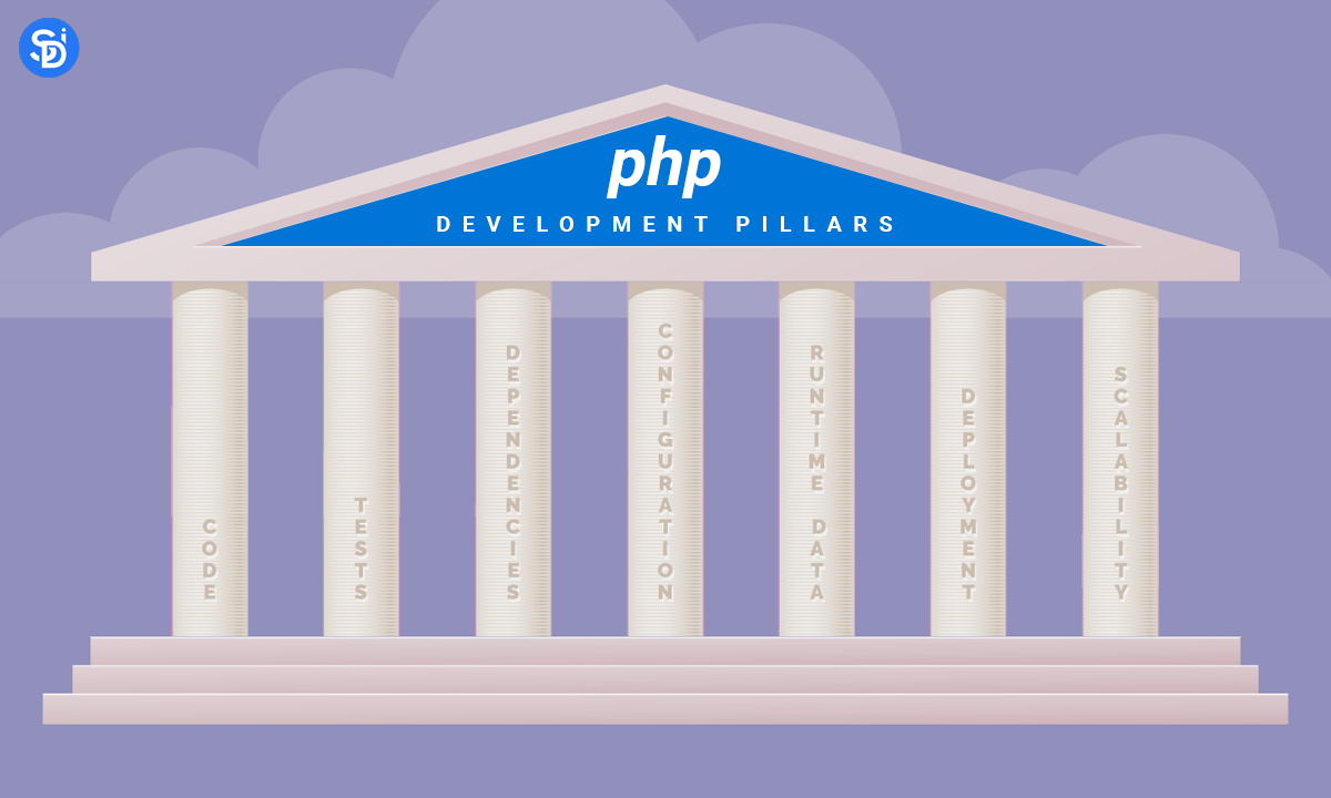 Pillars of Modern PHP Development