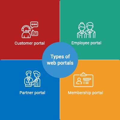 web portal types