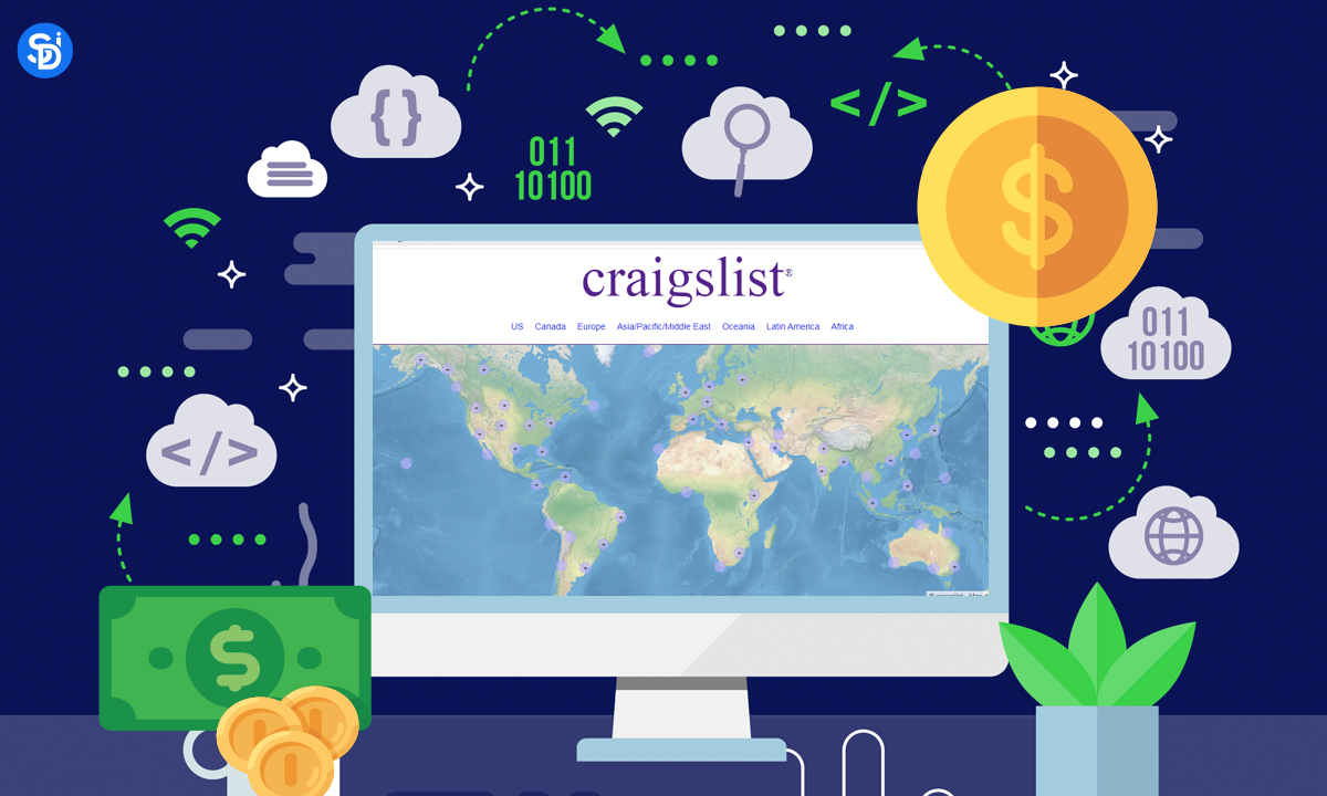 Cost and features to develop website like craiglist