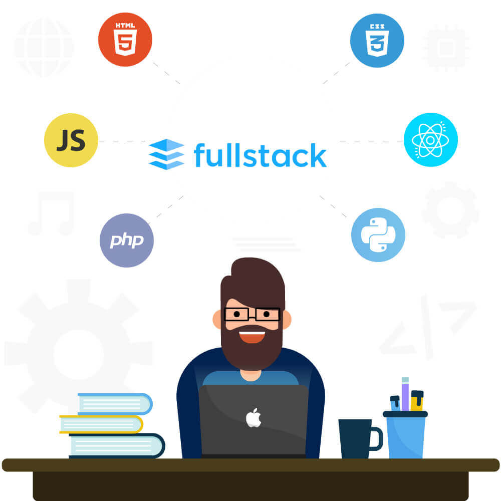 A Full Stack web solution for your business