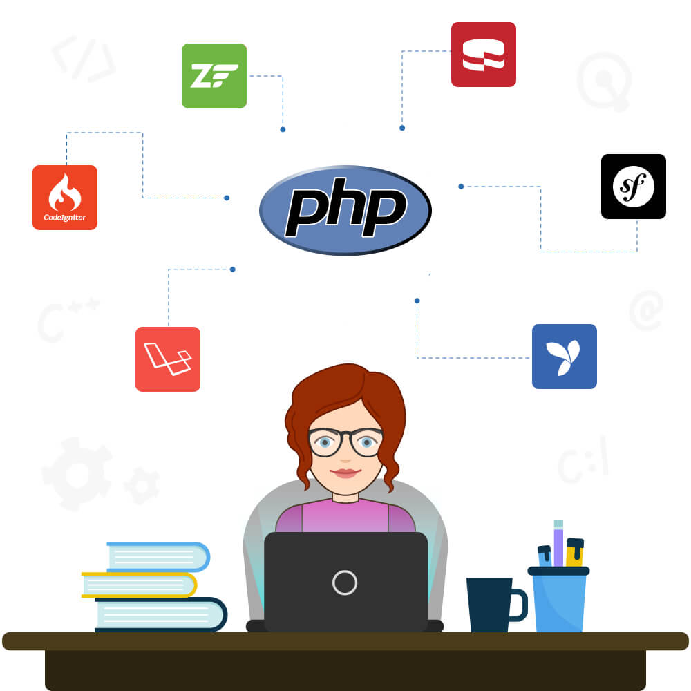 Custom PHP development for your business